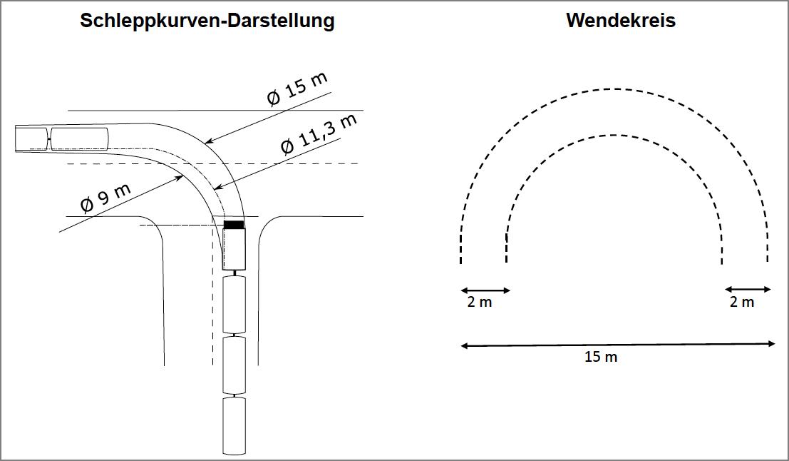 Wegebahn LANDAUER EnJOY - Wendekreis